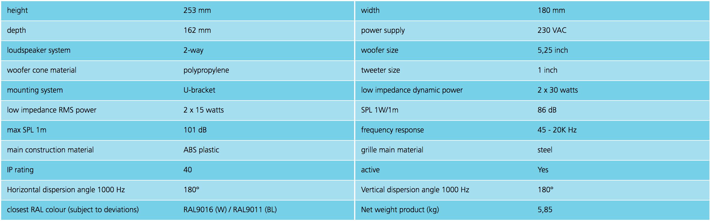 APART SDQ5P DATASHEET