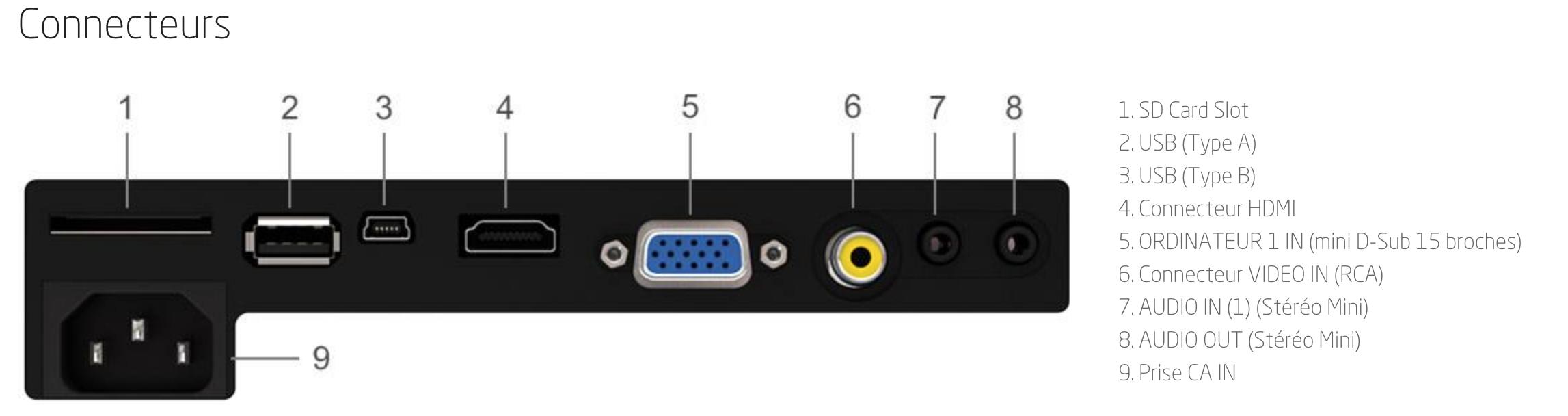 Connecteurs L102W LED