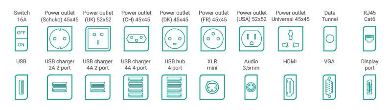 Digitel Kompakt S connectique