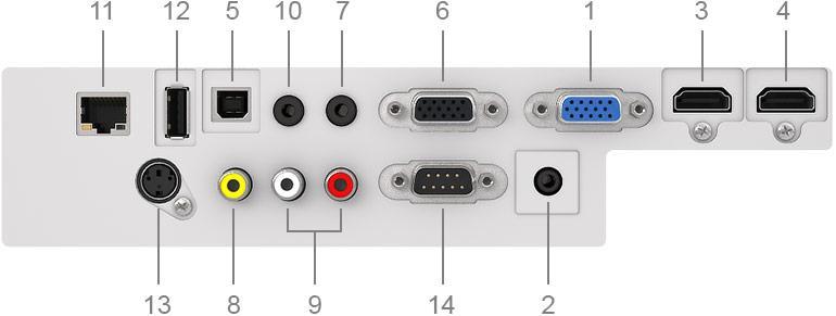 Connecteurs M3 Serie