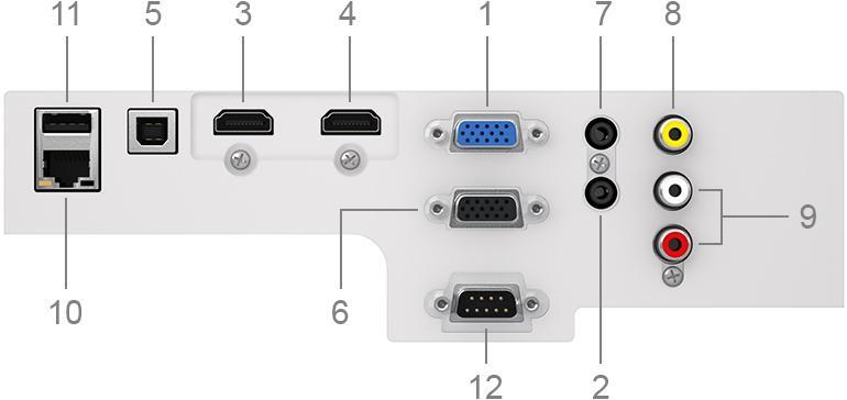 NEC ME331X CONNECTEURS